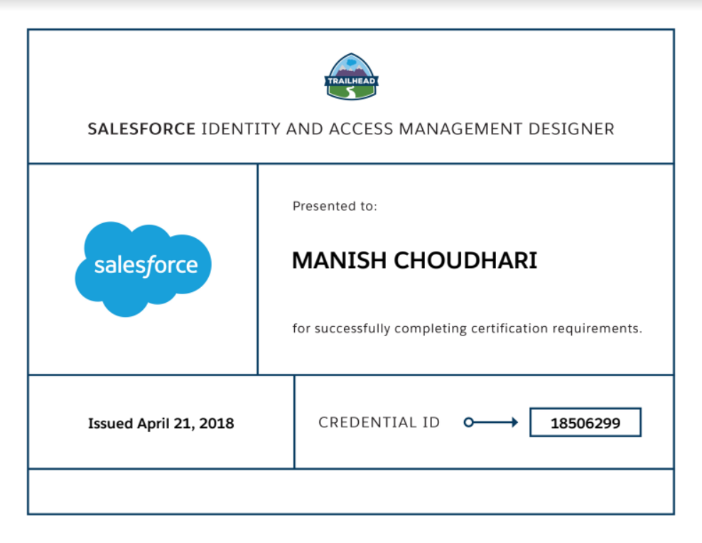 Identity And Access Management Designer My Experience Sfdcfacts
