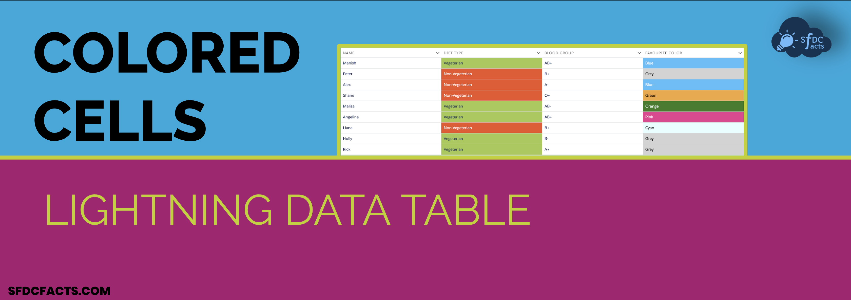 Color Columns of Lightning Data Table – Aura Component